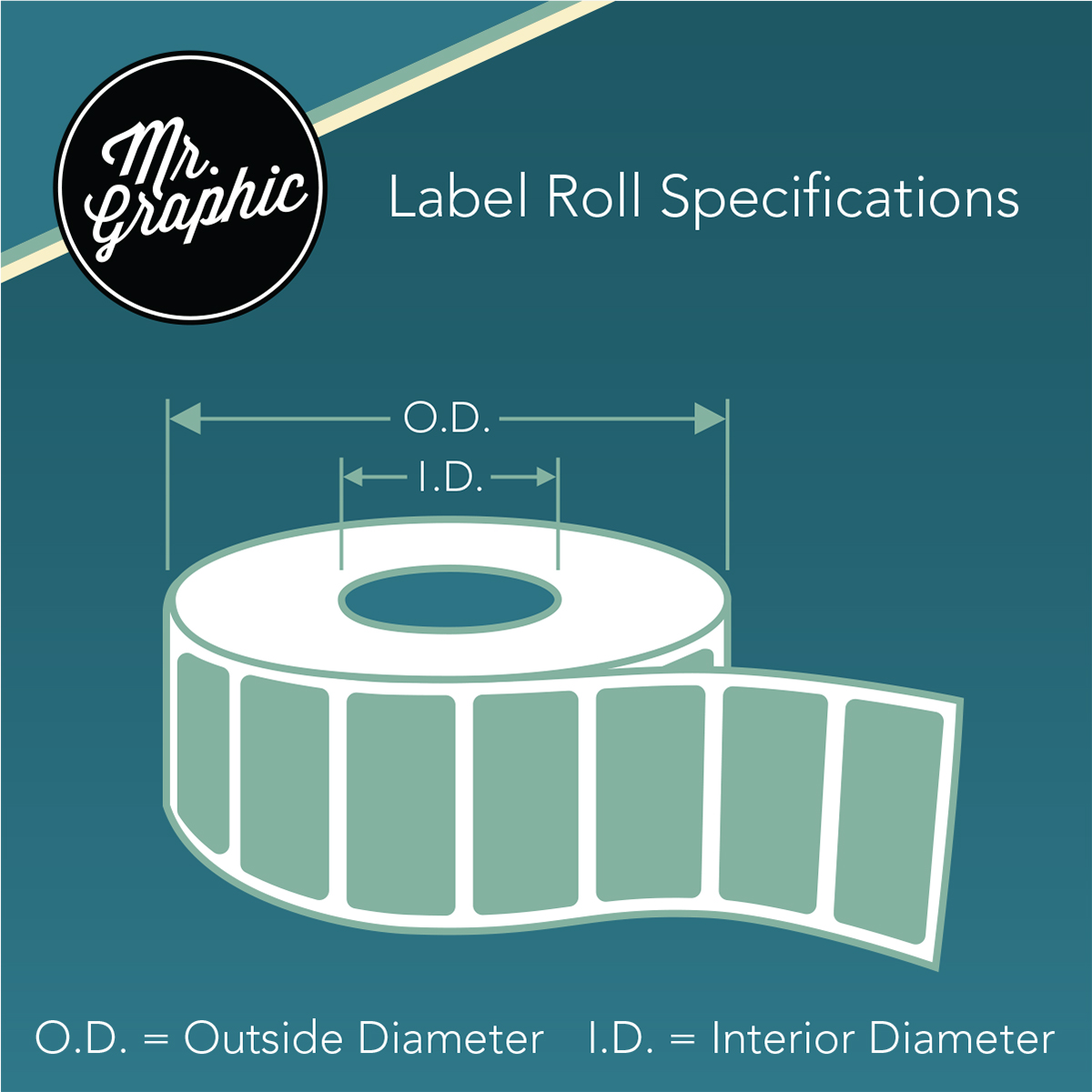 Label Roll Specifications