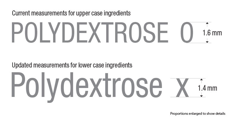 Canadian Labelling – Font Sizes for Ingredients